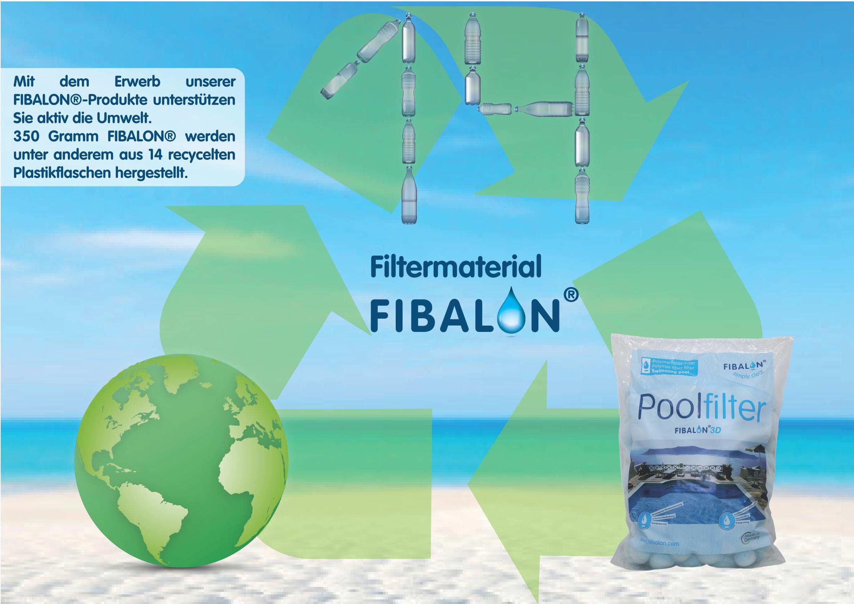 FIBALON 3D Filtermaterial - Mit dem Erwerb unserer FIBALON-Produkte unterstützen Sie aktiv die Umwelt. 350 Gramm FIBALON werden unter anderem aus 14 recycelten Plastikflaschen hergestellt.
