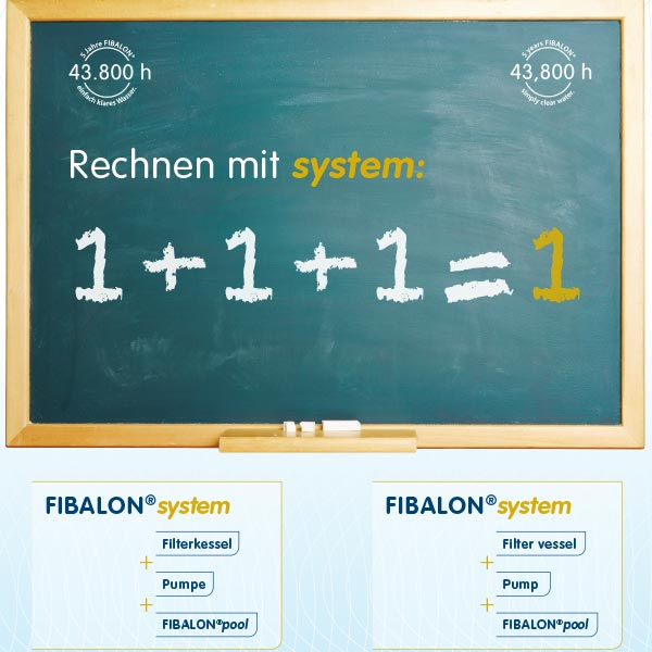 Rechnen mit System 1 + 1 + 1 = 1; Filterkessel + Pumpe + FIBALON Filtermaterial; 5 Jahre FIBALON - 43.800 h - einfach klares Wasser