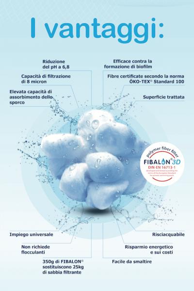FIBALON italian, Flyer italienisch