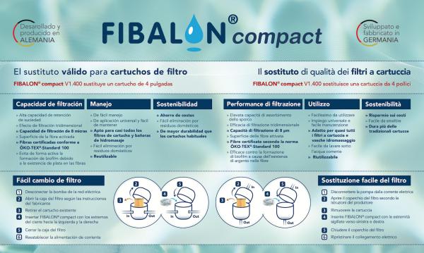 FIBALON compact spanish, Flyer spanisch